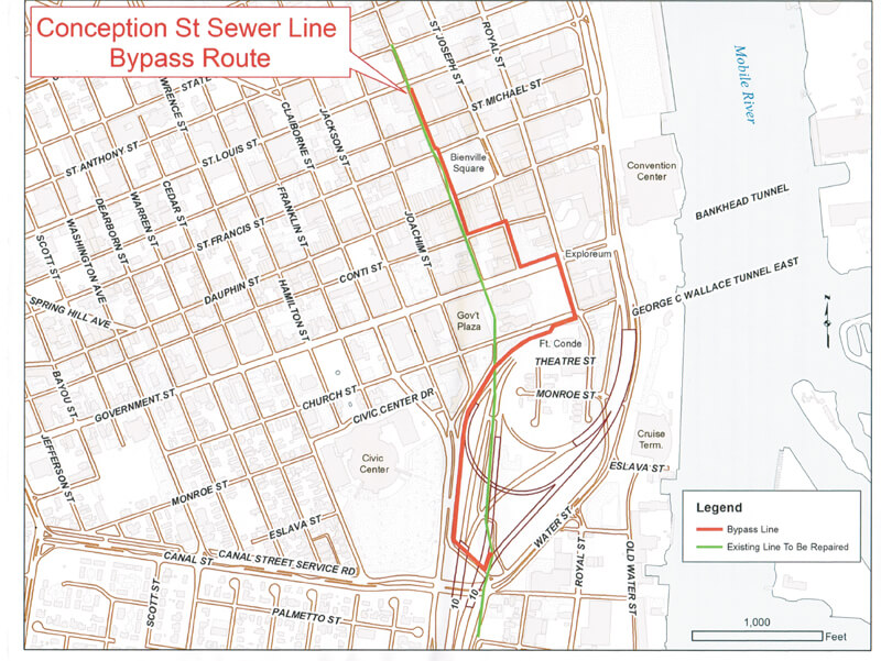 MAWSS to install temporary, above-ground sewage line downtown