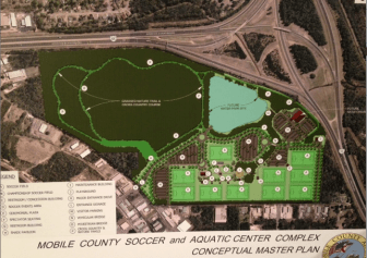 The Mobile County Commission's proposed soccer complex.