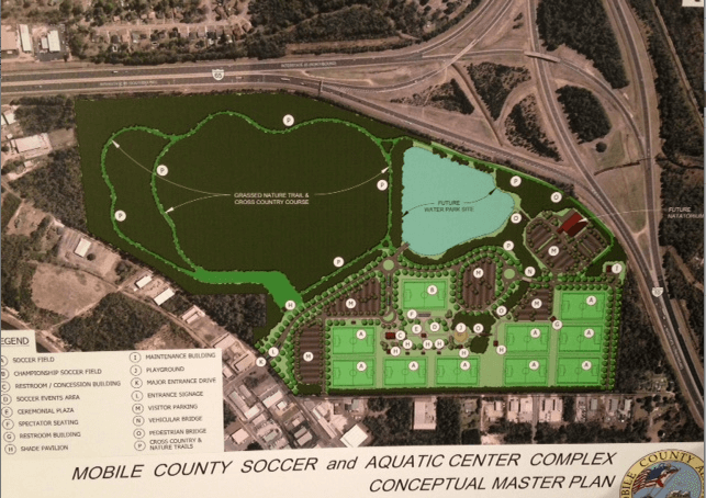 Mobile soccer complex could be greenlighted by March