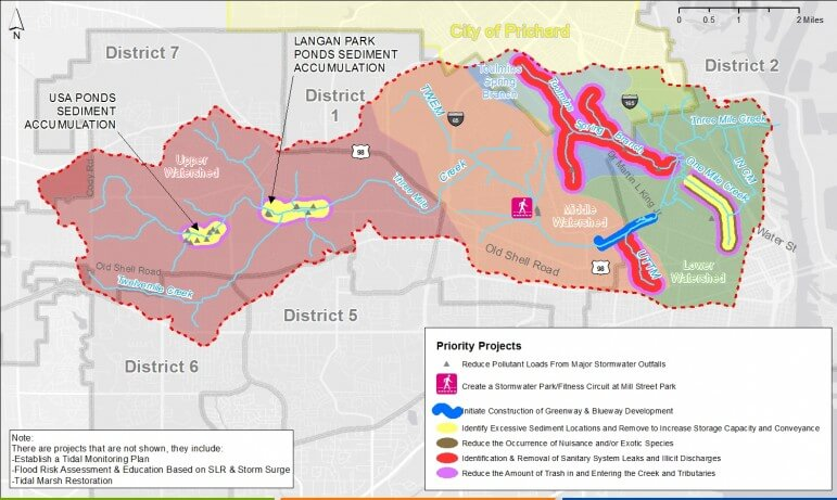 Organizers interested in developing the Three Mile Creek watershed as a recreational corridor have identified environmental remediation projects to correspond with the area's revitalization.