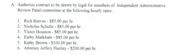 The rates of pay for six private investigators were approved by the MCCD on June 30.