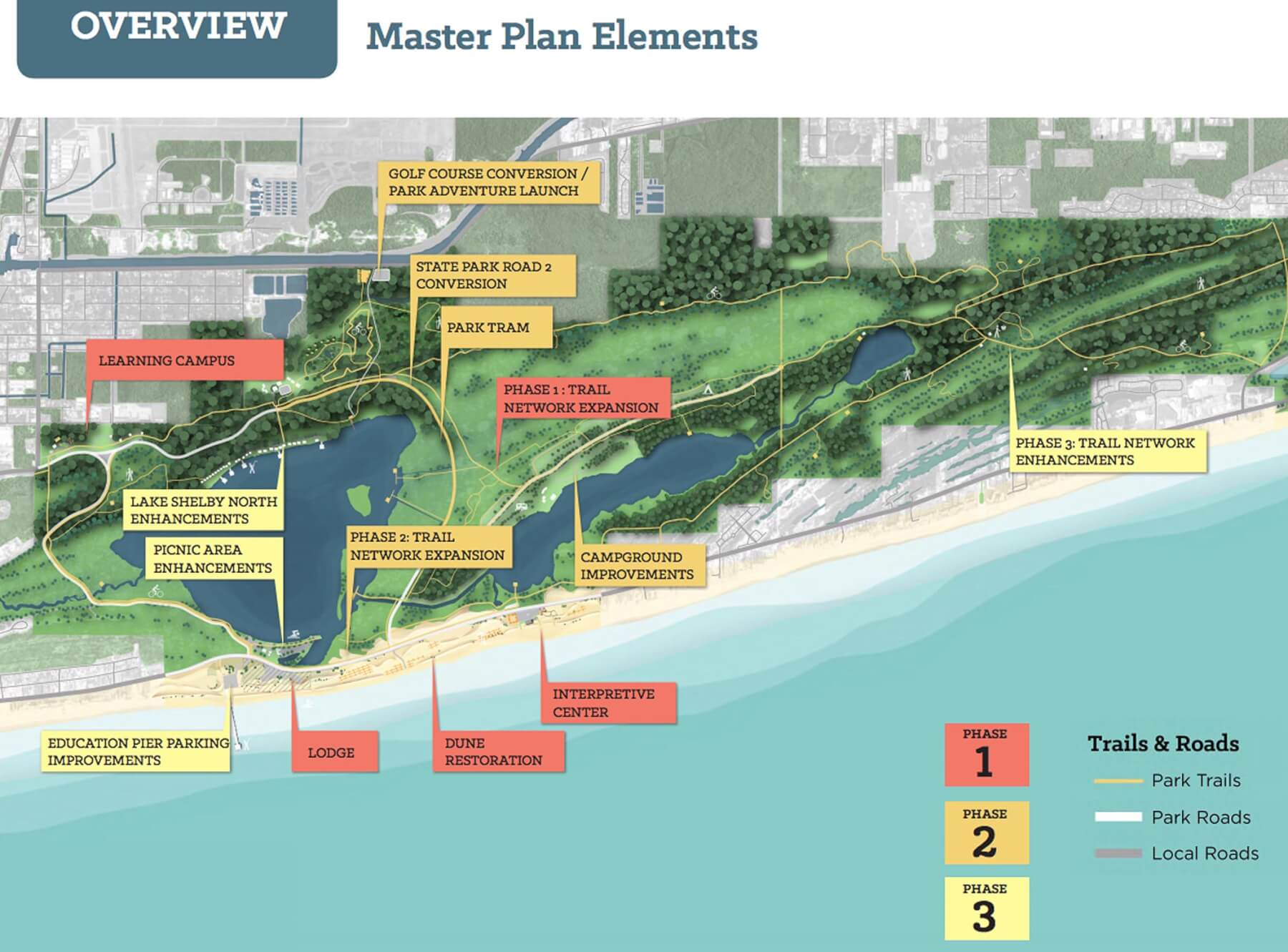 Master plan unveiled for Gulf State Park enhancements