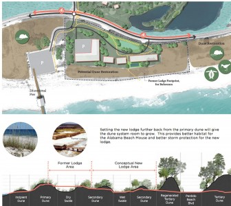 (Courtesy of Sasaki Associates) state officials last week detailed the $85.5 million enhancement proposal at Gulf State Park.