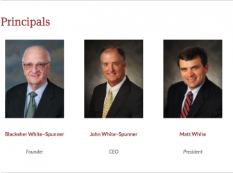 White-Spunner Realty executive staff. (white-spunnerrealty.com)