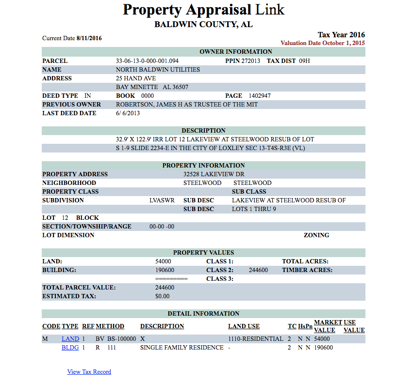 Lakeview property record