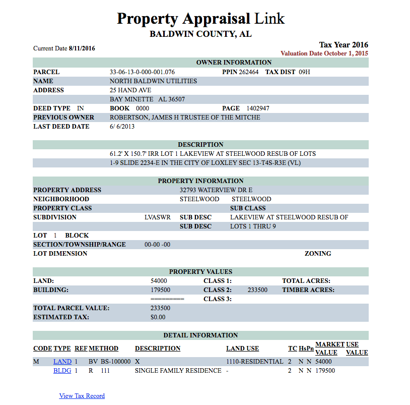 Waterview Property Record
