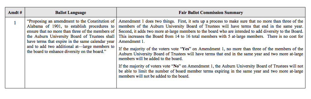 Constitutional Amendment 1