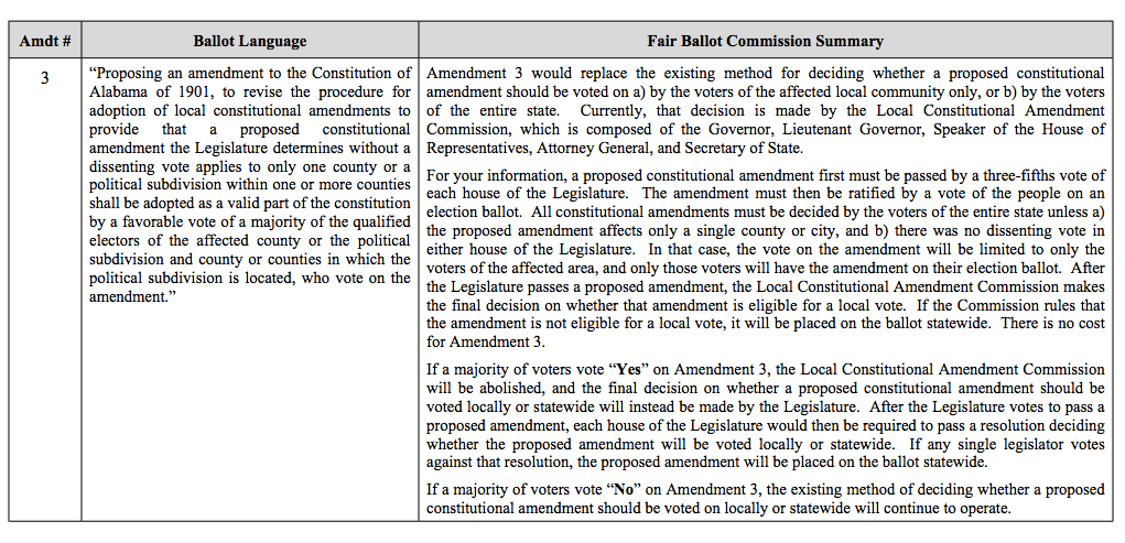 Constitutional Amendment 3