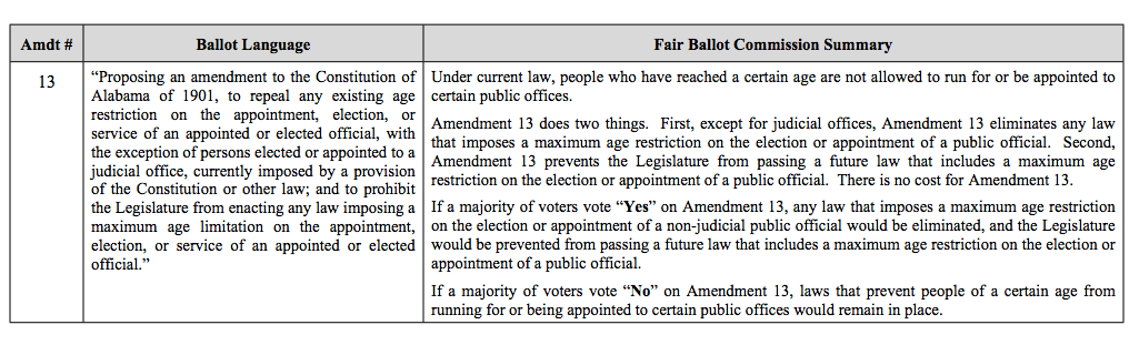 Constitutional Amendment 13
