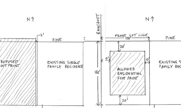 Fairhope woman sues over variances for downtown building
