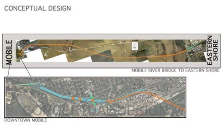 Eastern Shore MPO endorses $1.2 billion bridge and expressway plan; Mobile doesn't vote